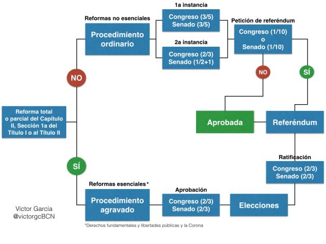 ReformaActual.001