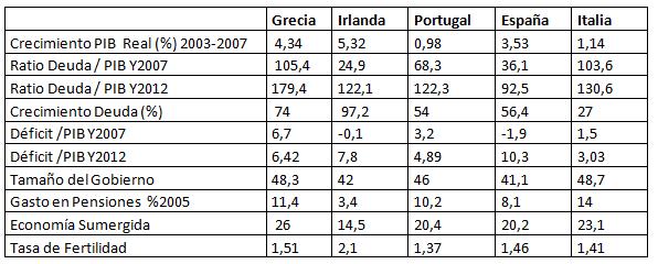 Datos Fiscalesv1