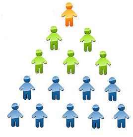 Figura 1_Jerarquía