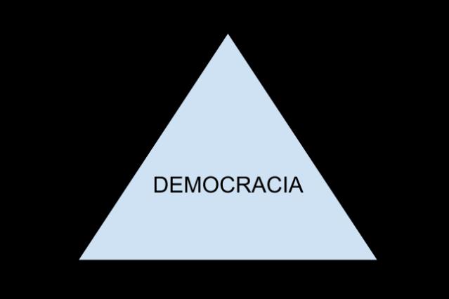 Democracia equilibrada