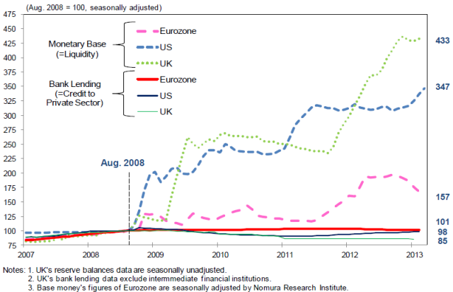 QE-effect-on-bank-lending