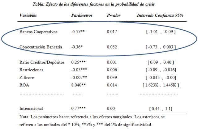 Resultados_BancaCOOperativa