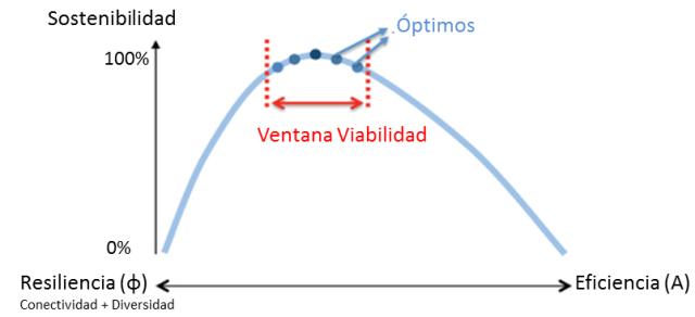 Viabilidad1