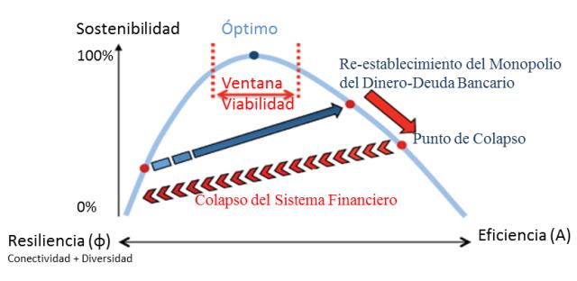 Viabilidad3