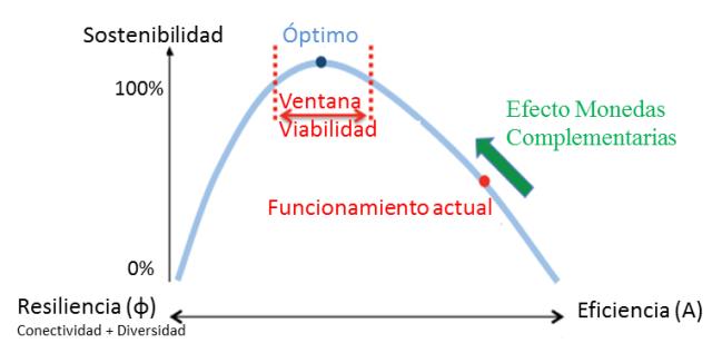 Viabilidad4