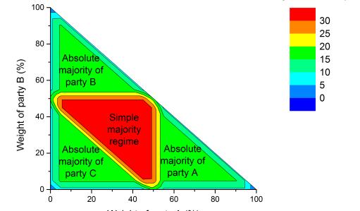 Figura5_Quality
