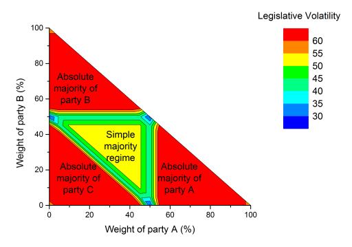Figura6_Volatility