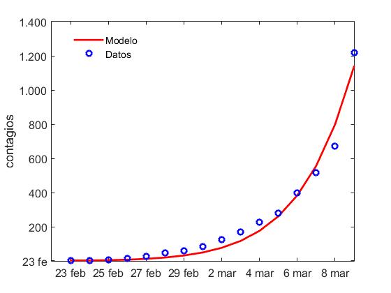 Graph4_InSampleFit2