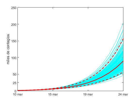Graph6_DoomForecast