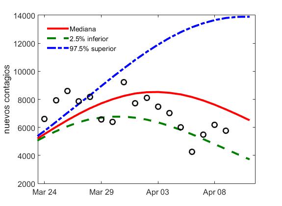 Peak_Forecast2